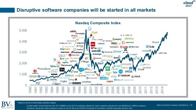 software 2017 where are we now and where are we going