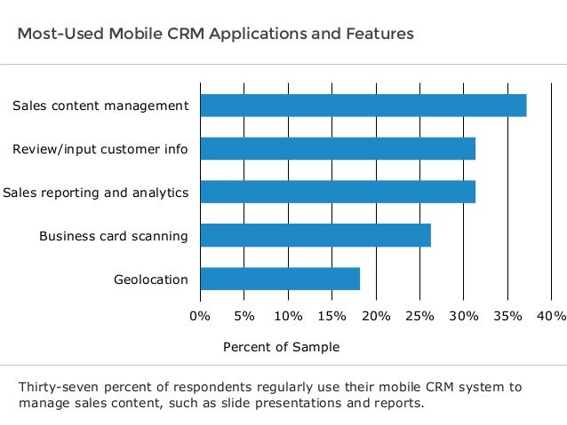 Key Advantages of Mobile CRM Software for Higher Sales