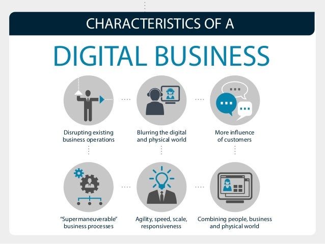 Image result for digital business