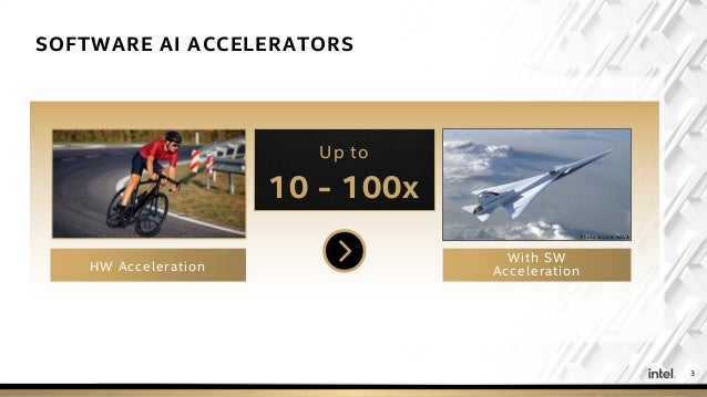 Software AI Accelerators: The Next Frontier | Software for AI Optimization Summit 2021 Keynote Slide 3