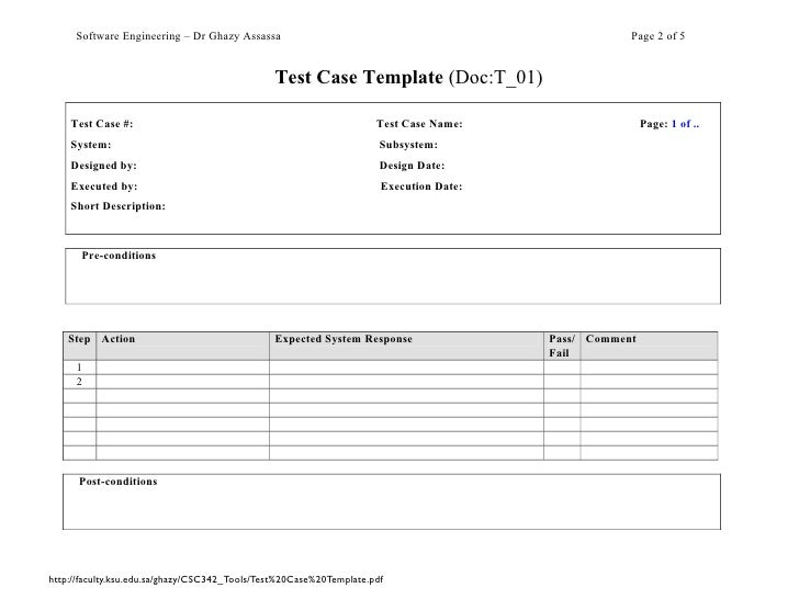 Software architecture test case writing for Testing procedures template