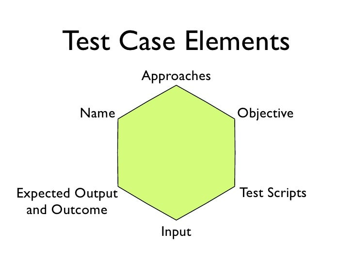 Crafting the Test Approach