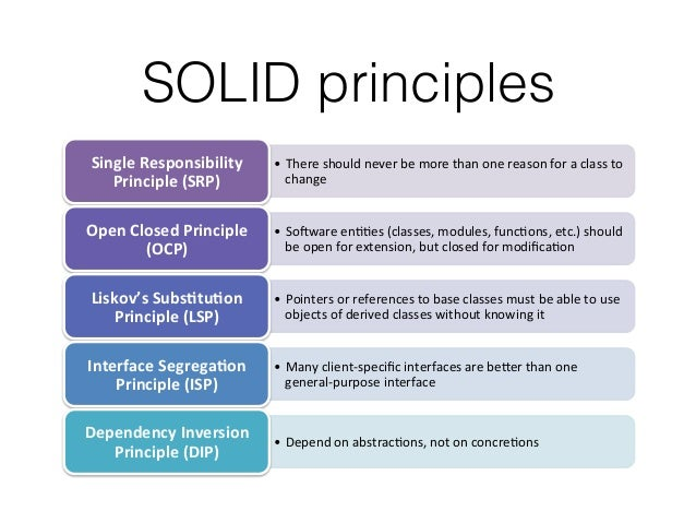 Software Architecture Principles Patterns And Practices