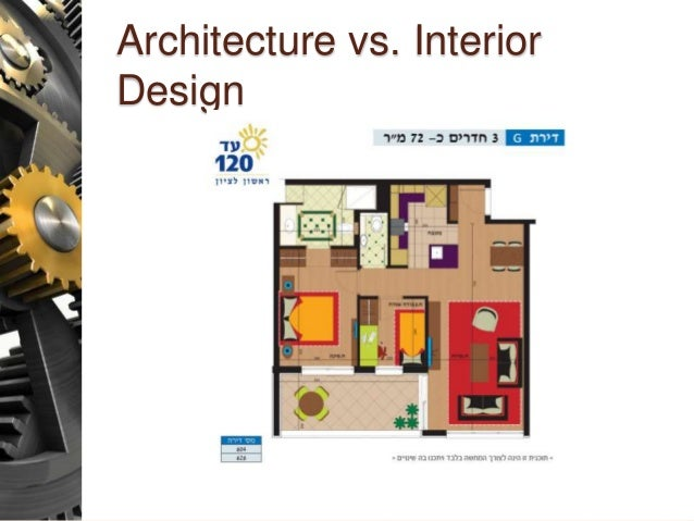 Architecture Vs Interior Design
