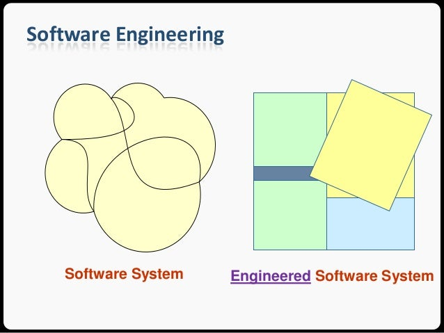 Fault Tolerant Software Design