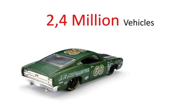 2,4 Million Vehicles