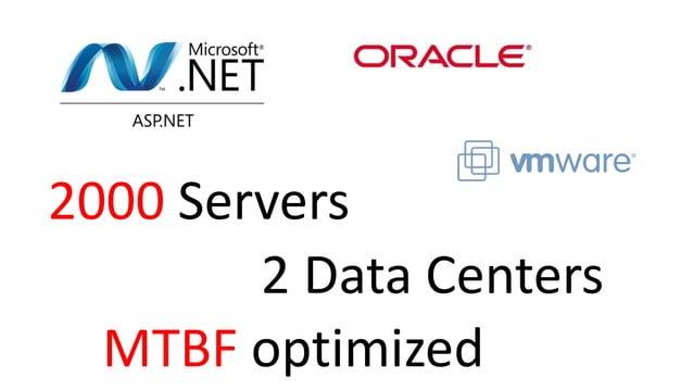 2000 Servers 2 Data Centers MTBF optimized