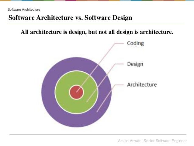 Architecture Design Engineer Perfect Architecture Design Engineer Job  Interview H For E In