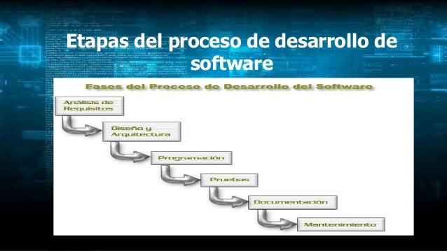 Etapas del proceso de desarrollo de software