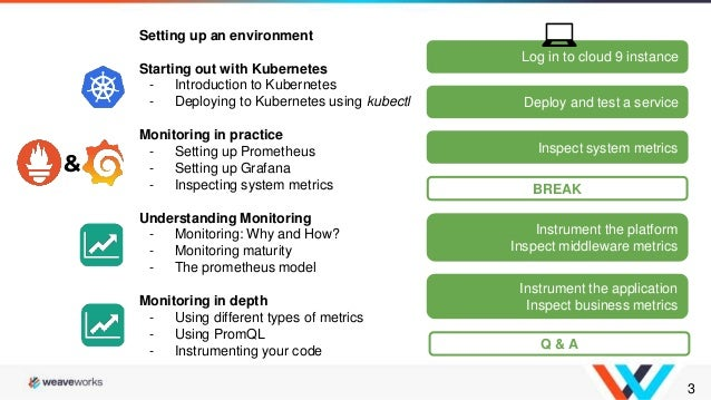 Hands-on monitoring with Prometheus Slide 3