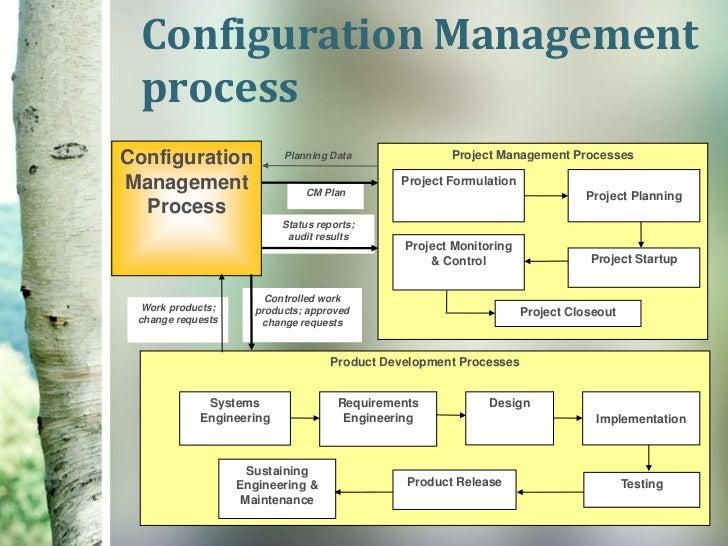 Configuration Management (ITSM)