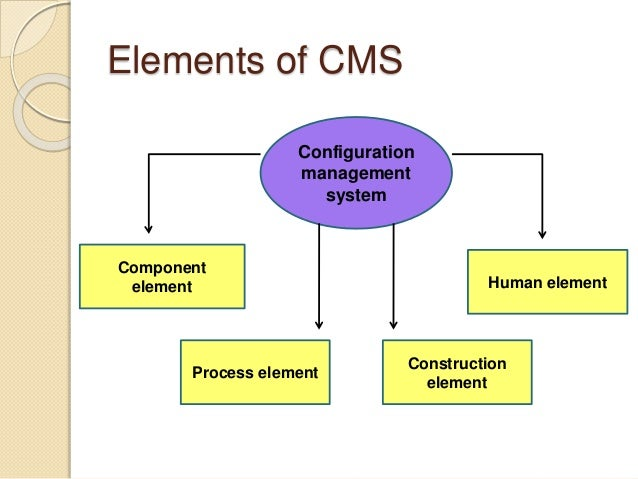 Software configuration management 14 elements of cms configuration management ccuart