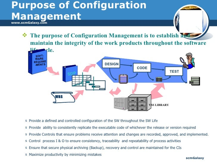 software configuration management Software configuration management section a: multiple choices 1) which of the following should be considered as configuration items for any project.