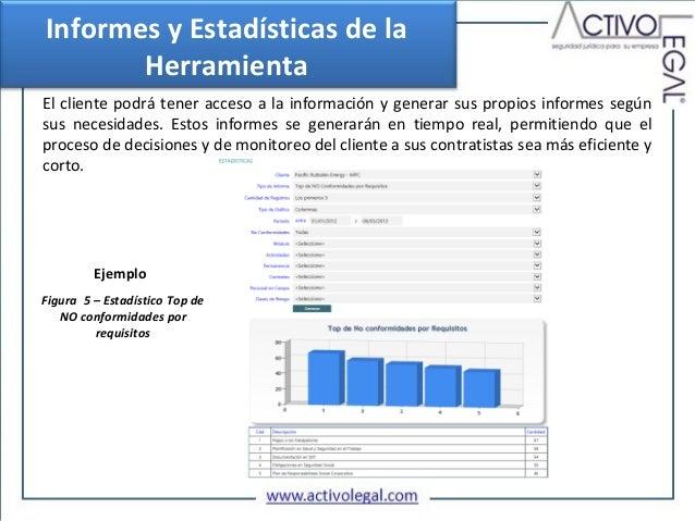 Informes y Estadísticas de la       HerramientaEl cliente podrá tener acceso a la información y generar sus propios inform...