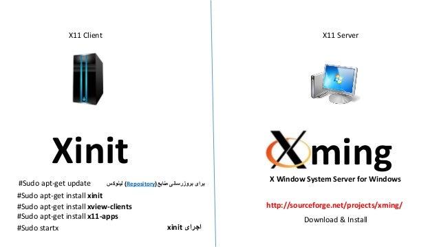 Software defined networking(sdn) vahid sadri