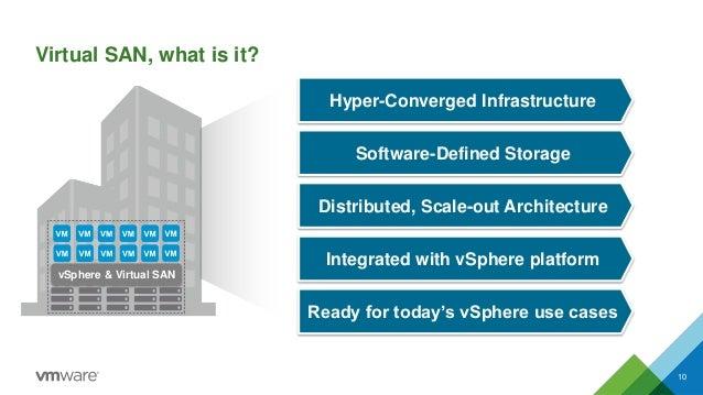 Vmworld Sto7650 Software Defined Storage Vmmware Primer