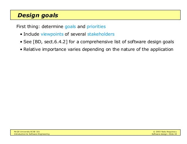 Intro To Software Engineering Software Design
