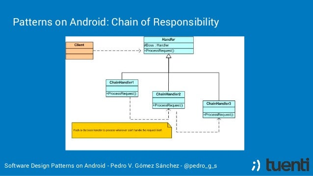 Software Design patterns on Android English