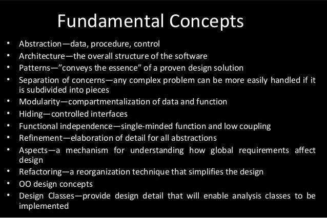 Software Design Software Engineering
