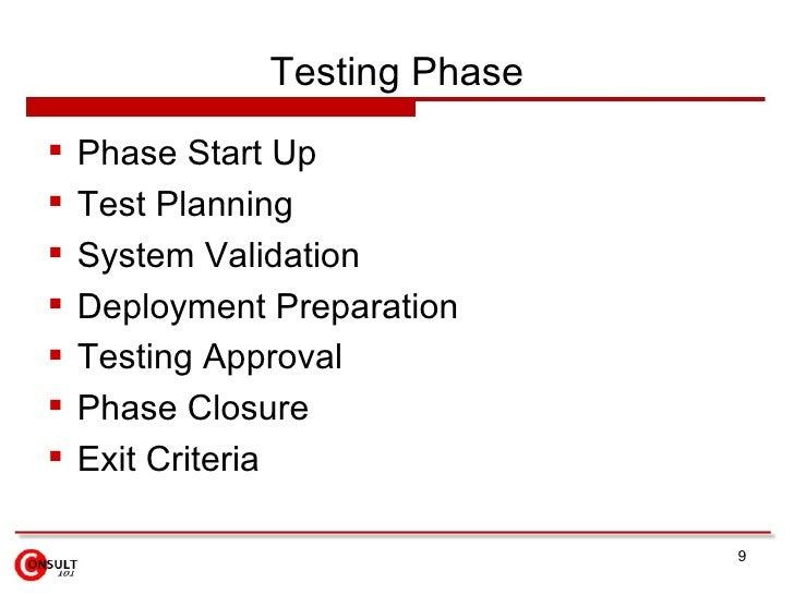 Testing Phase    Phase Start Up    Test Planning    System Validation    Deployment Preparation    Testing Approval ...