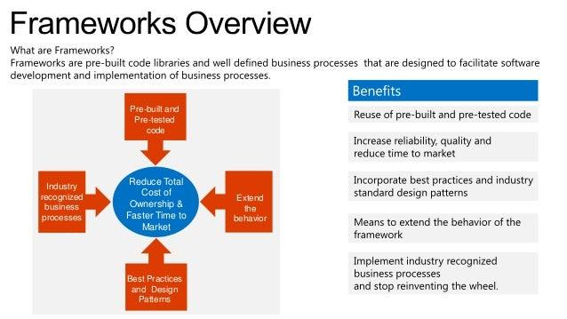 Software Development Frameworks Software Frameworks