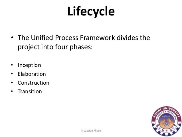 project development lifecycle essay A project manager is a professional in the field of project management project through various lifecycle project management software development.