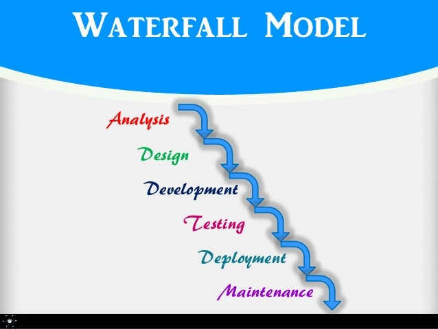 Software development life cycle sdlc for Waterfall method steps