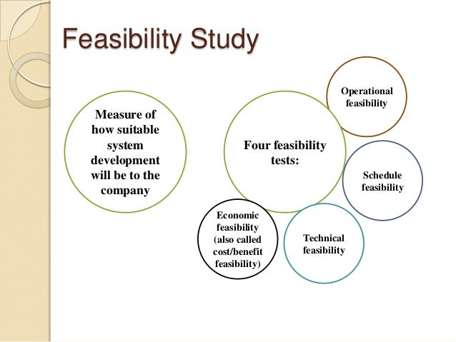 feasibility study reflection This report is an evaluation of different acquisition methods for future regional seismic reflection studies the feasibility of study was to investigate which.