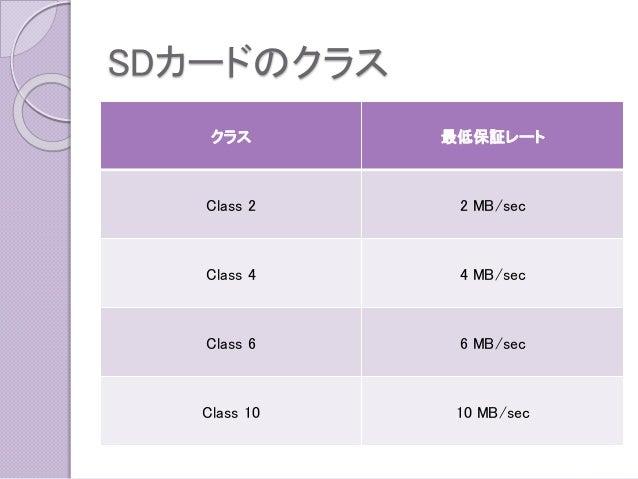 SDカードのクラス  クラス  最低保証レート  Class 2  2 MB/sec  Class 4  4 MB/sec  Class 6  6 MB/sec  Class 10  10 MB/sec