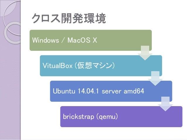 クロス開発環境  Windows / MacOS X  VitualBox (仮想マシン)  Ubuntu 14.04.1 server amd64  brickstrap (qemu)