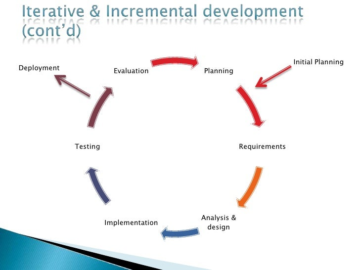 Difference Between Iterative and Incremental Development in Agile