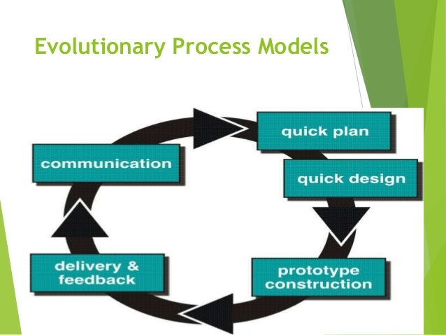 software development process models Secure coding practical steps to defend your web  on the software development life cycle models,  form of iteration to the software development process.