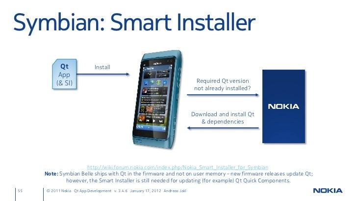 Скачать qt installer symbian 3