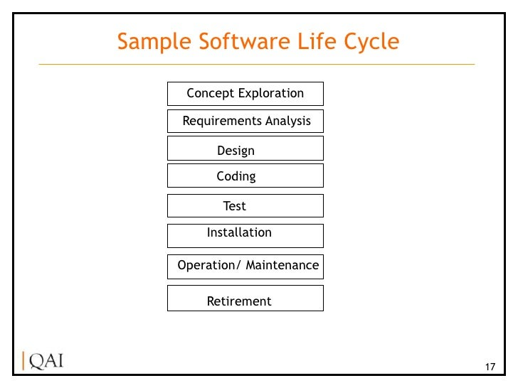 What Is Software EngineeringSample Requirement Analysis Training