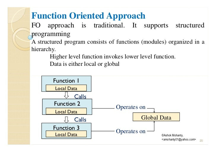 Software Development Process Model Requirement Engineering Srs St