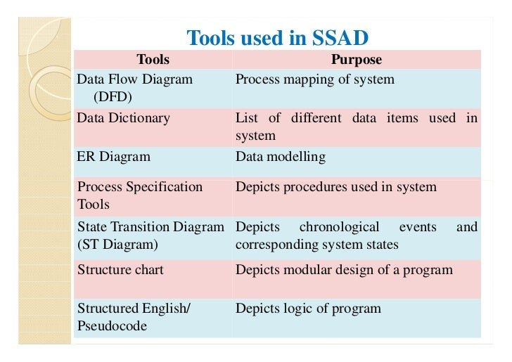 structured system analysis and design by preeti gupta pdf
