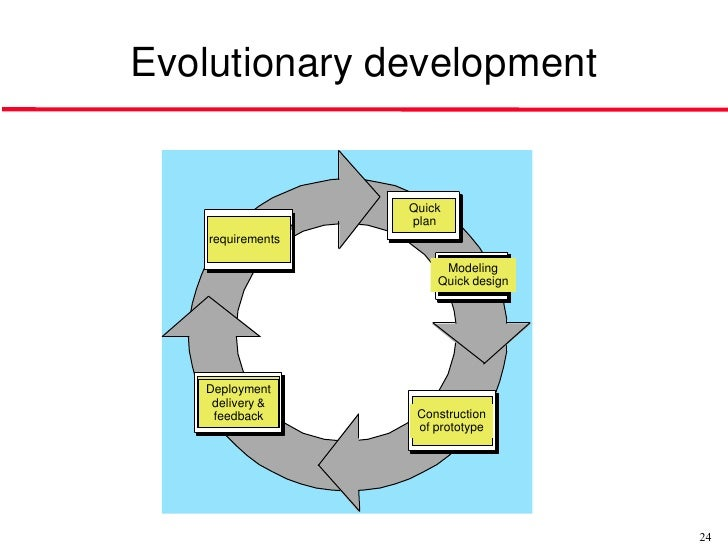 Software engineering the multiview approach and wisdm evolutionary development ccuart Gallery