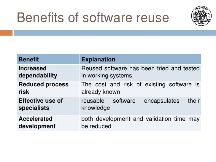 ... Software Engineering; 5.