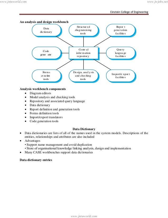 Software Engineering Jwfiles 3