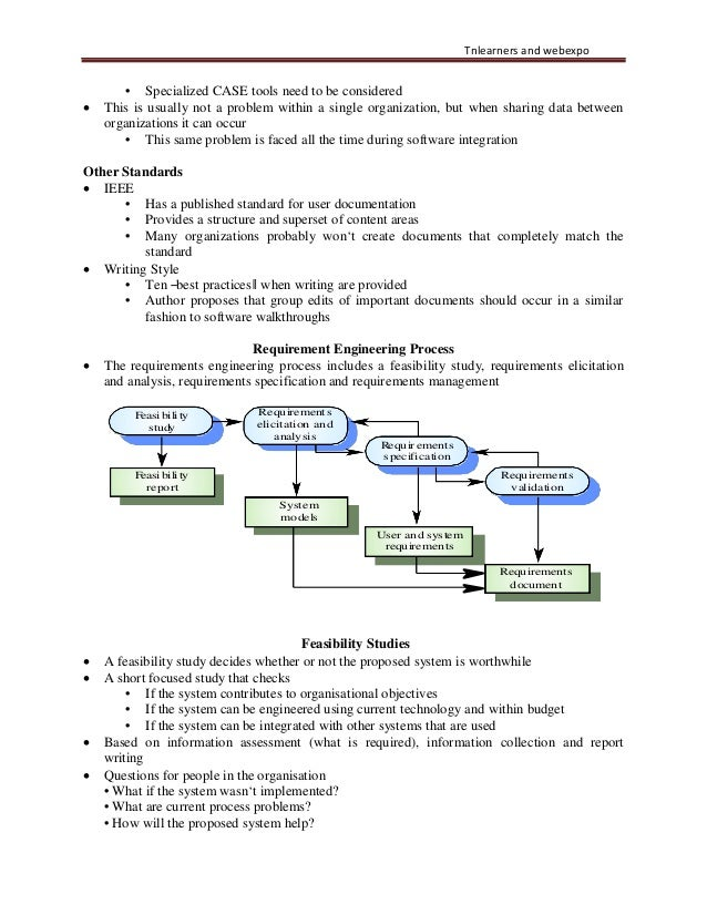 Software engineering lecture notes 17 ccuart Images