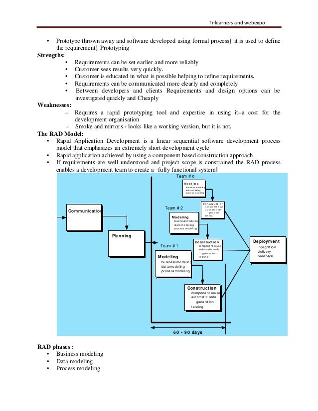 software engineering notes Start studying software engineering notes learn vocabulary, terms, and more with flashcards, games, and other study tools.
