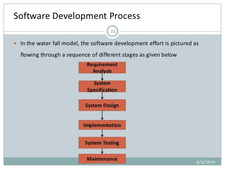 Software Design Principles In Software Engineering