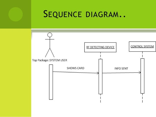sequence diagram software engineering image collections