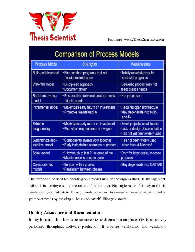 Msc software engineering dissertation topics