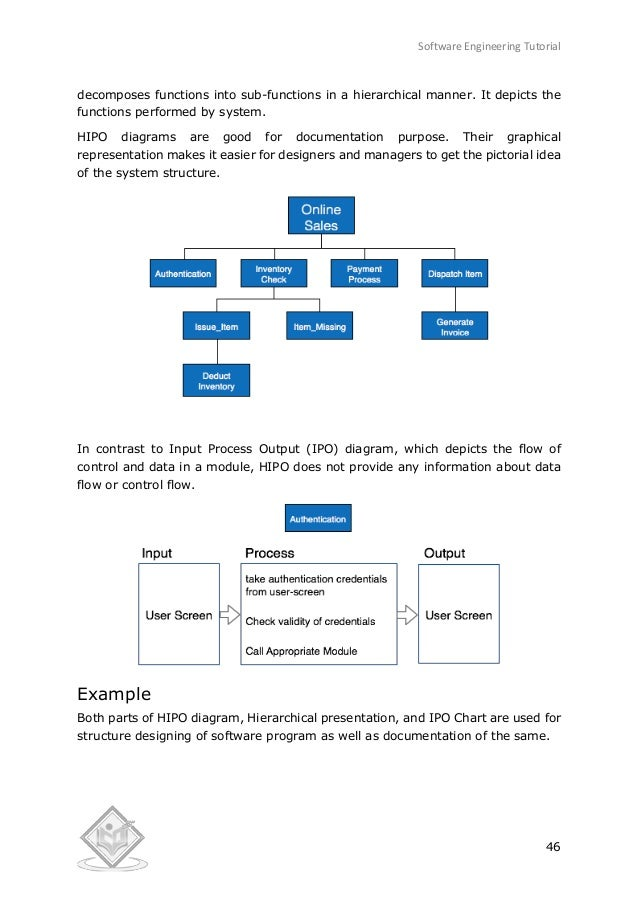Software engineering overview it 54 ccuart Choice Image