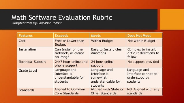 Software Evaluation Assignment