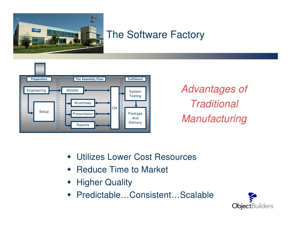 The Software Factory      Preparation       The Assembly Floor         Fulfillment   Engineering     Models               ...