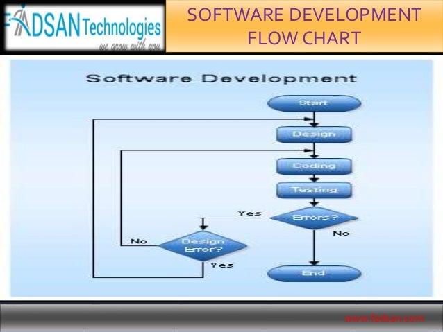 Software Development Flow Chart Erkalnathandedecker