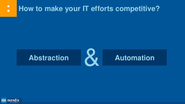 Abstraction and automation Layer 1 Layer 2 Layer 3 Software Defined Datacenter Foundational PaaS PaaS Infrastructure engin...