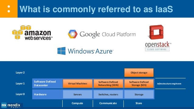 PaaS vendors only address the deployment piece of the equation, they lack a vision on application development.